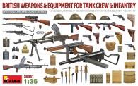 MiniArt 35361 Waffen und Ausrüstung / British Weapons