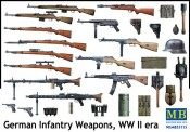 Master Box Ltd. MB35115 German Infantry Weapons WWII era