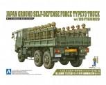 Aoshima 01209 JGSDF Truck Type 73