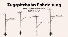 ZEITGEIST-Models 650010 Oberleitungsmast AEG 10 Stück