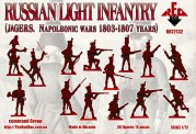 Red Box RB72132 Russian light infantry (Jagers)1805-1808
